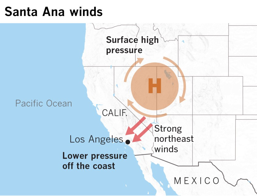 What are the Santa Ana winds What are the Santa Ana winds?